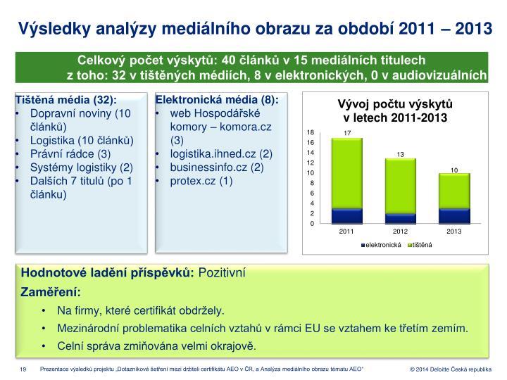 Vsledky analzy medilnho obrazu za obdob 2011  2013