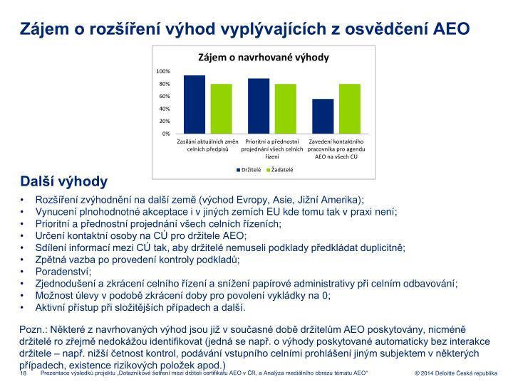 Zájem o rozšíření výhod vyplývajících zosvědčení AEO