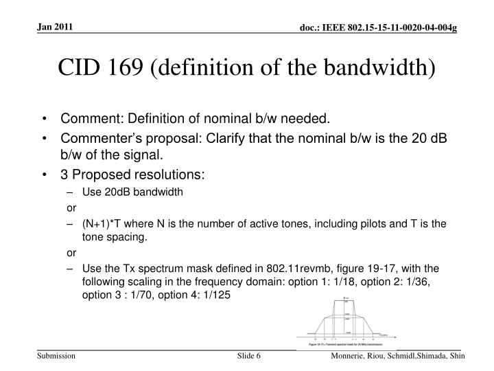 CID 169 (definition of the bandwidth)