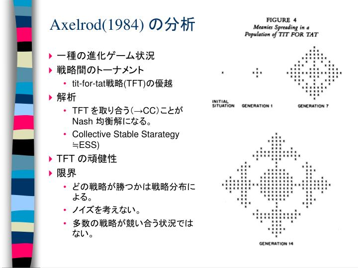 Axelrod(1984)