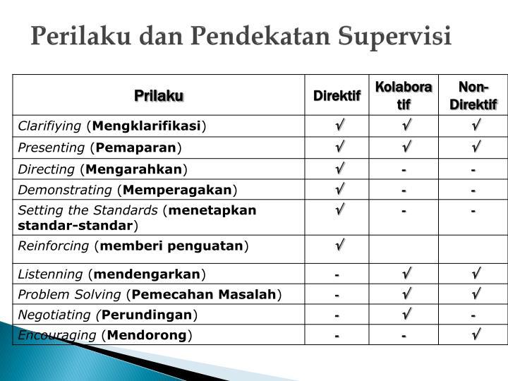Perilaku dan Pendekatan Supervisi