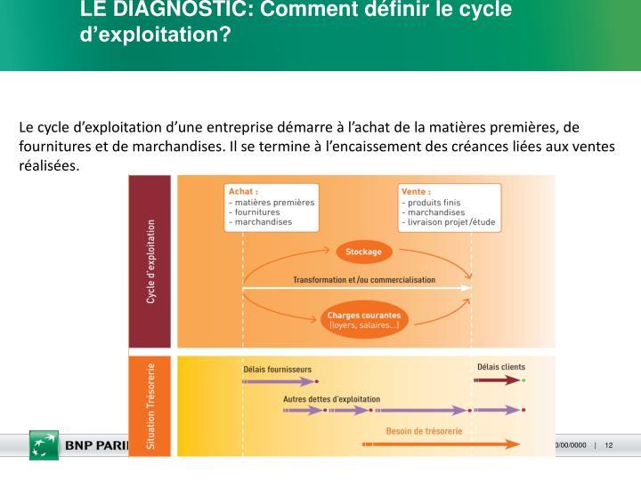 LE DIAGNOSTIC: Comment définir le cycle d'exploitation?