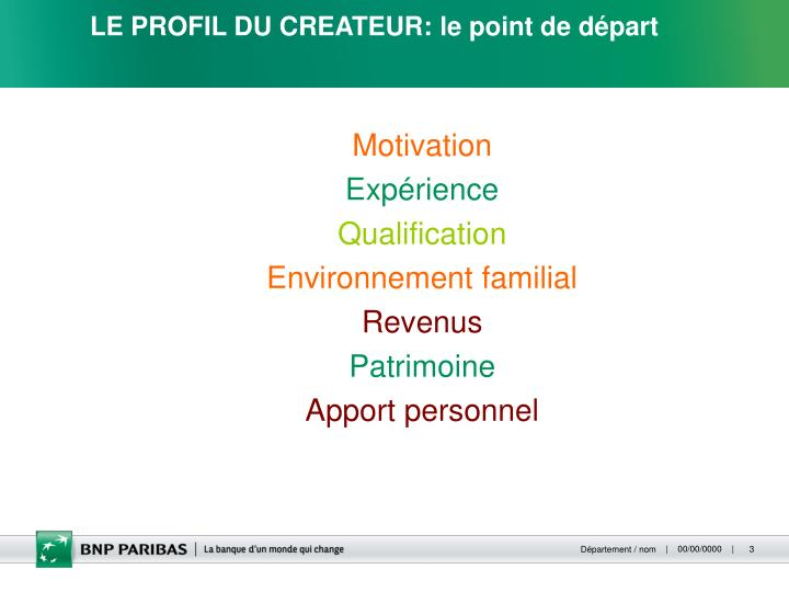 Le profil du createur le point de d part