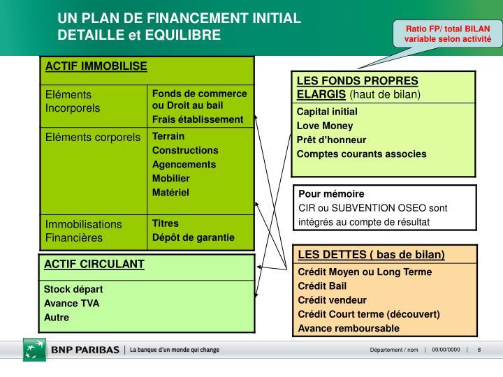 UN PLAN DE FINANCEMENT INITIAL