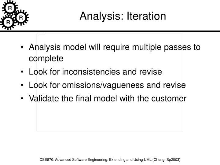Analysis: Iteration