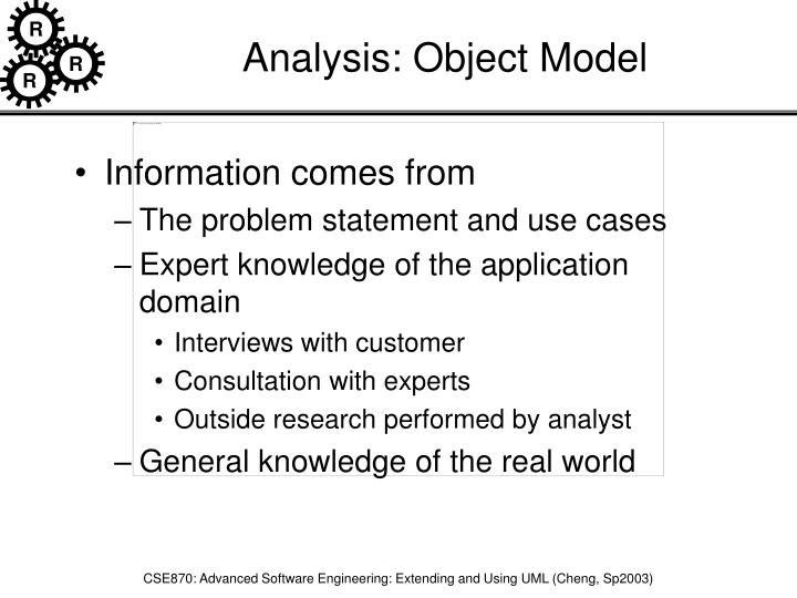 Analysis: Object Model