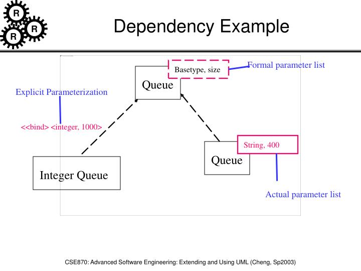 Dependency Example