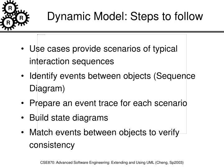 Dynamic Model: Steps to follow