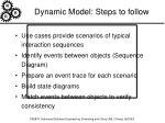 dynamic model steps to follow