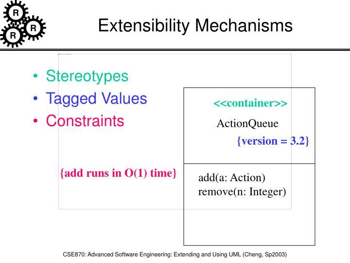 Extensibility Mechanisms
