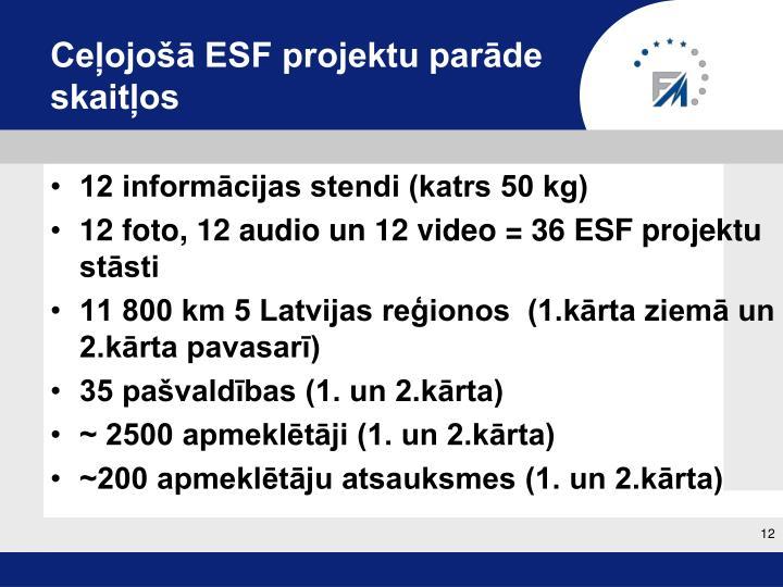 Ceļojošā ESF projektu parāde skaitļos