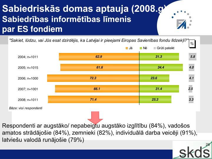 Sabiedriskās domas aptauja (2008.g)