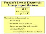faraday s laws of electrolysis average deposit thickness