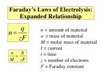 faraday s laws of electrolysis expanded relationship