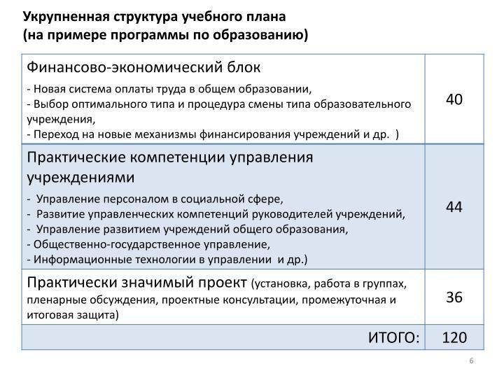 Укрупненная структура учебного плана