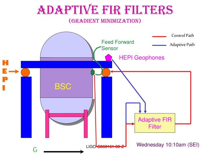 Adaptive FIR Filters