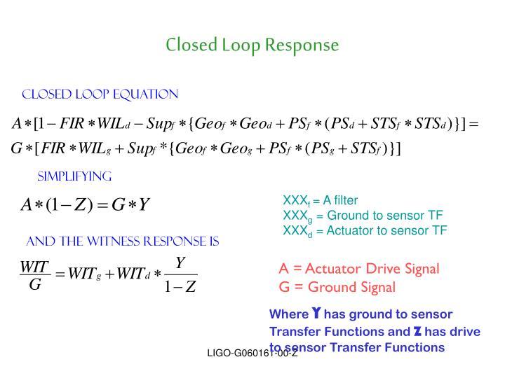 Closed Loop Response