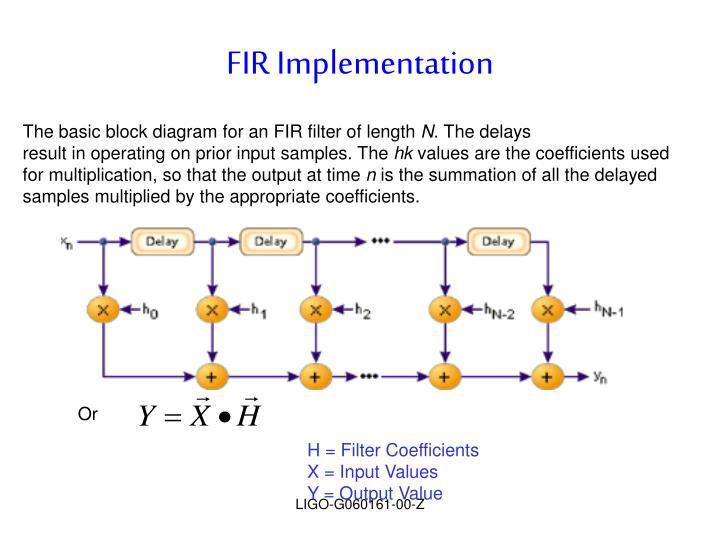FIR Implementation