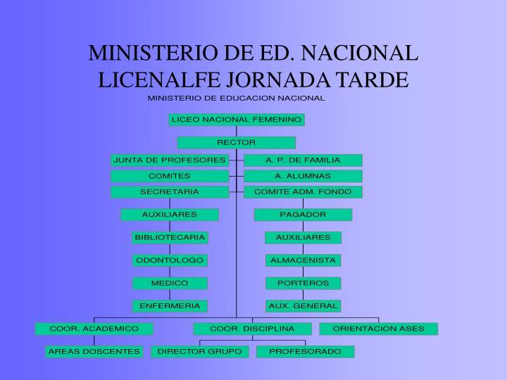 MINISTERIO DE ED. NACIONAL