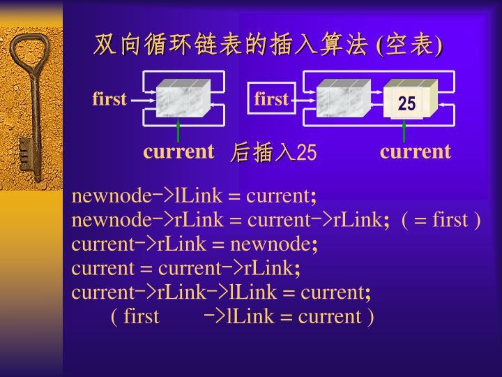 双向循环链表的插入算法