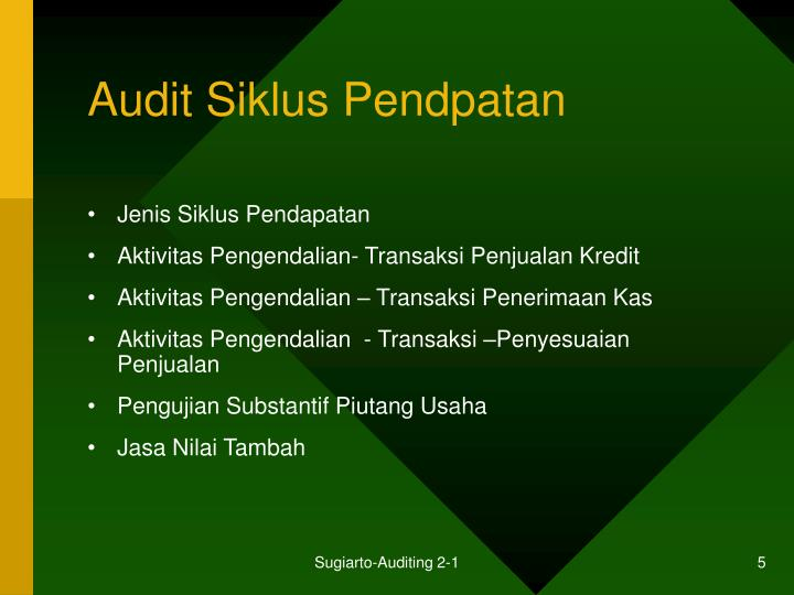 Audit Siklus Pendpatan