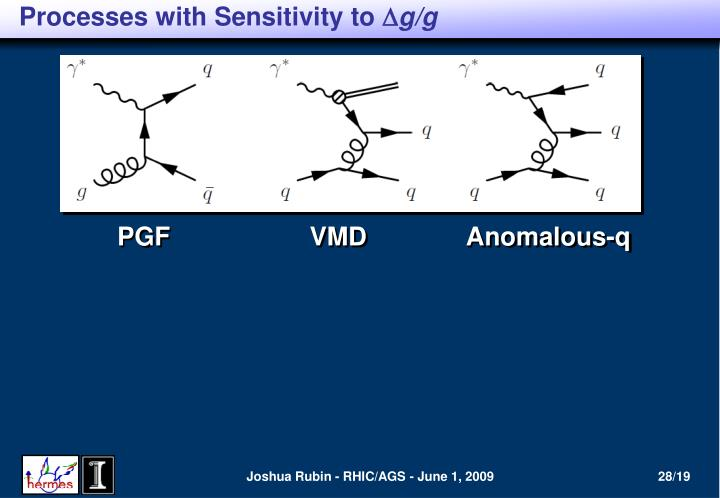 Processes with Sensitivity to