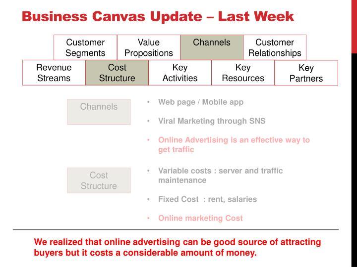 Business Canvas Update – Last Week