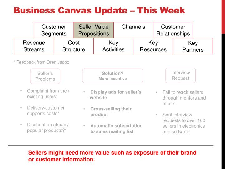 Business canvas update this week