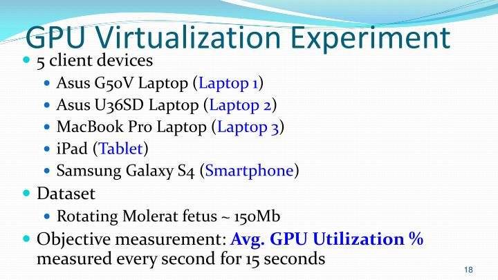 GPU Virtualization Experiment