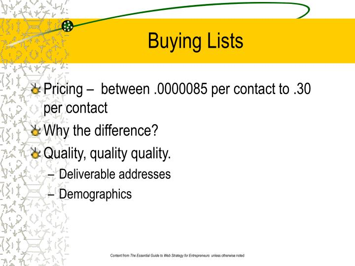 Buying Lists