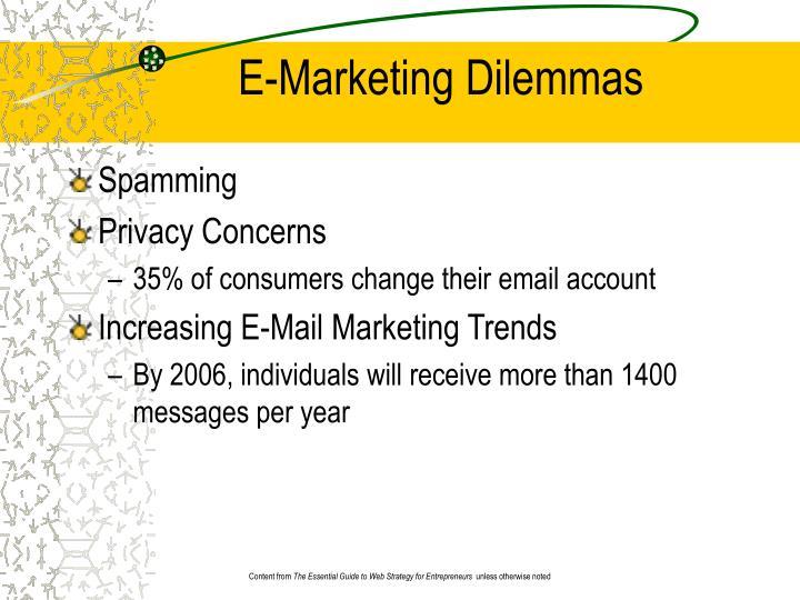 E-Marketing Dilemmas