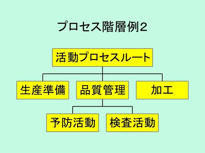 プロセス階層例2