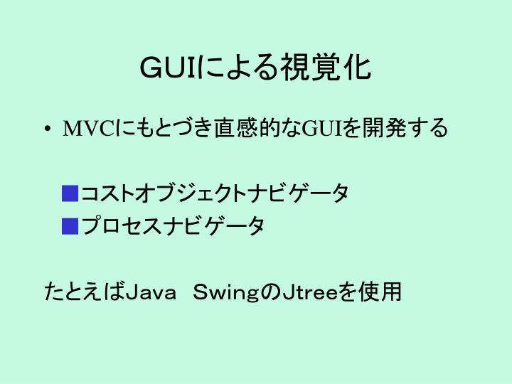 GUIによる視覚化