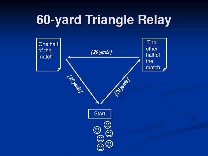 60-yard Triangle Relay