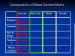 components of blood content matrix