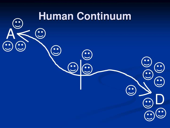 Human Continuum