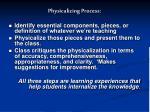 physicalizing process