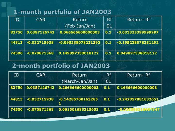 1-month portfolio of JAN2003
