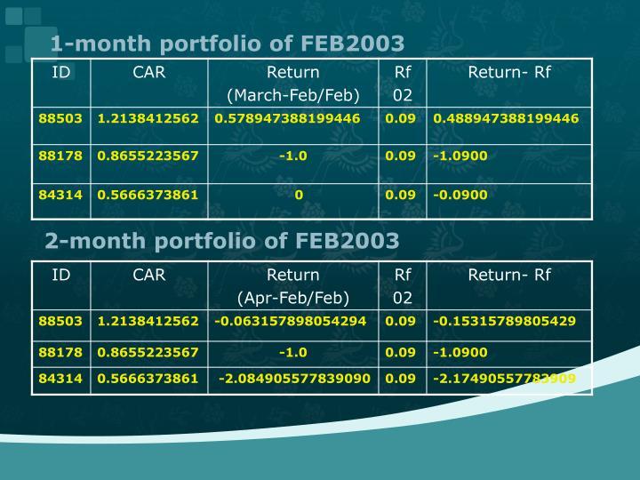 1-month portfolio of FEB2003
