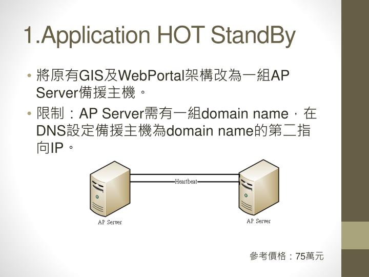 1.Application HOT StandBy