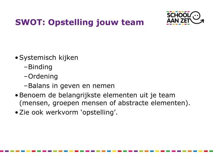 SWOT: Opstelling jouw team