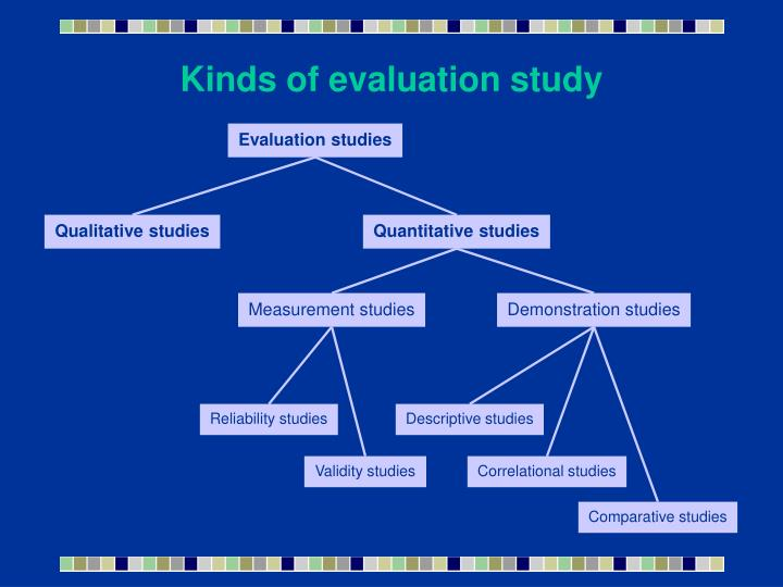 Kinds of evaluation study