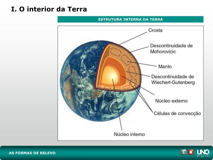 I. O interior da Terra