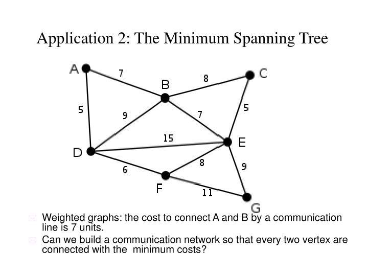 Application 2: The Minimum Spanning Tree