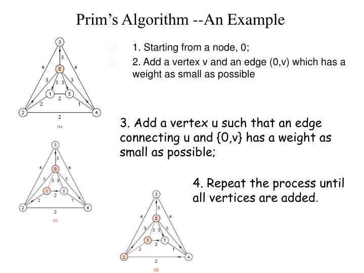 Prim's Algorithm --An Example