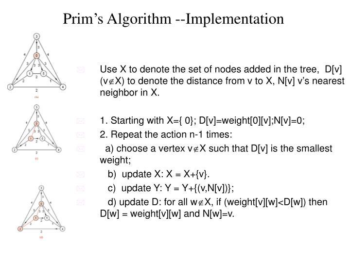 Prim's Algorithm --Implementation