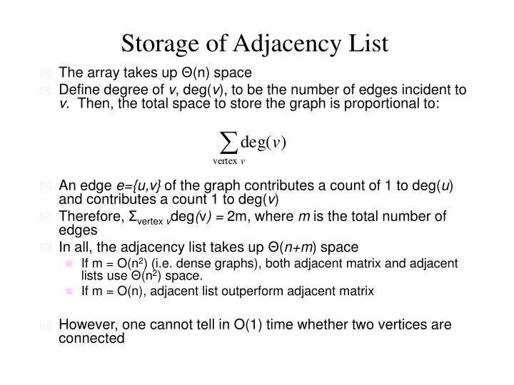 Storage of Adjacency List
