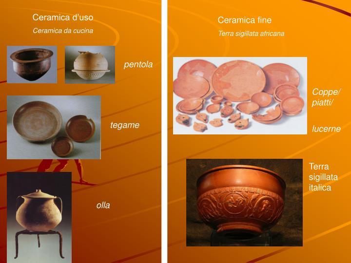 Ceramica d'uso