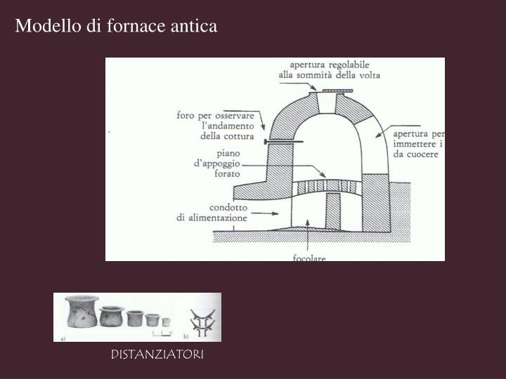 Modello di fornace antica
