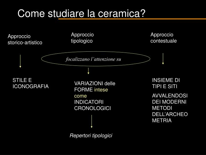 Come studiare la ceramica?